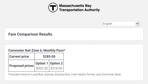 MBTA Monthly Ticket Commuter Rail