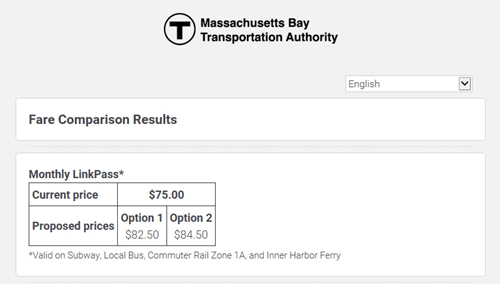 MBTA Monthly Ticket Subway