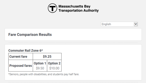 MBTA Single Ticket Commuter Rail