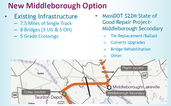 South Coast Rail - Middleboro Option